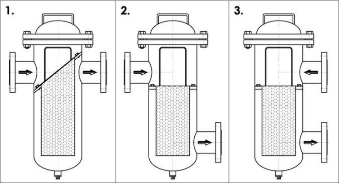 Nozzle Option for Bucket Type Strainer