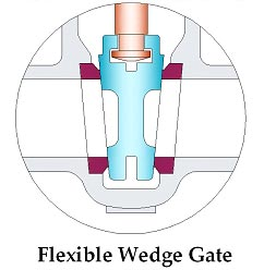 Flexible Wedge Gate Valve Manufactuer
