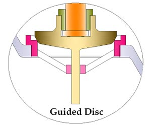 Guide Disc Globe Valve Manufacturer Stockist Exporters Supplier
