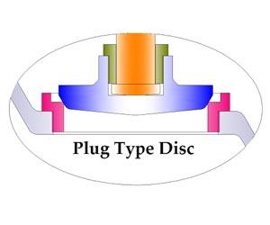 Plug Type Disc Globe Valve Manufacturer Exporter