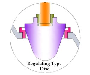 Regulating Type Disc Globe Valve Manufacturer Exporters